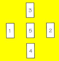 tarocchi metodo della croce semplice
