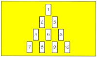 tarocchi metodo della piramide
