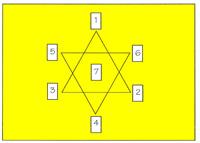 tarocchi metodo della stella di david