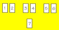 metodo dei sette mazzi