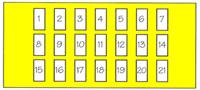 metodo delle ventun carte
